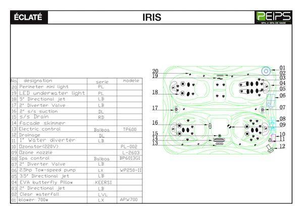 SPA IRIS éclaté et liste des équipements, jets, leds, skimmer...