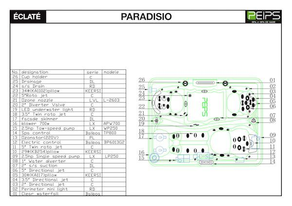 SPA-PEIPS-RHONE-liste-et-emplacmeents-PARADISIO