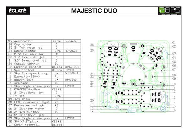 SPA-PEIPS-liste-et-emplacements-jets-et-leds-MAJESTIC-DUO