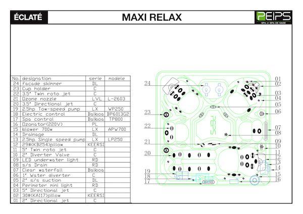 SPA-PEIPS-liste-et-emplacements-jets-et-leds-MAXI-RELAX