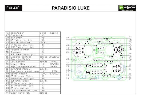 SPA-PEIPS-liste-et-emplacements-jets-et-leds-PARADISIO-LUXE