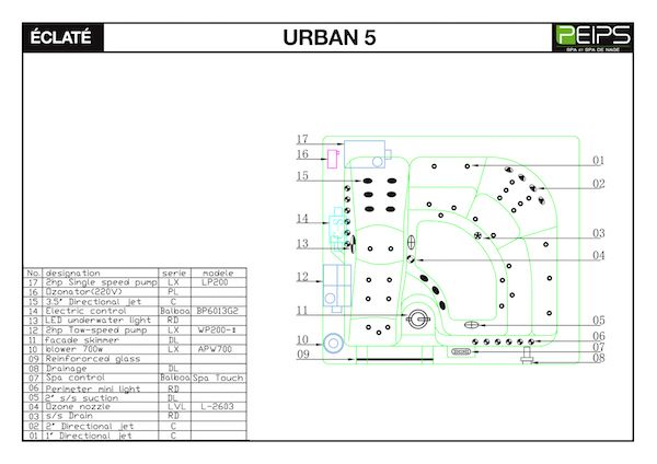SPA-PEIPS-liste-et-emplacements-jets-et-leds-URBAN5