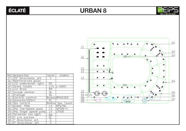 SPA-PEIPS-liste-et-emplacements-jets-et-leds-URBAN8