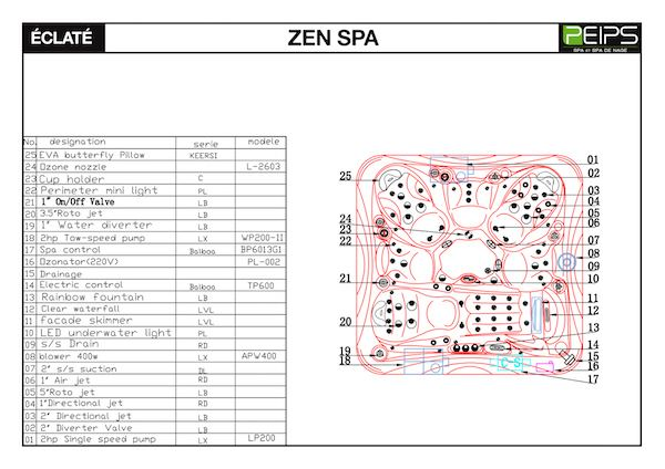 SPA-ZNE-PEIPS-equipements-jets-leds-600