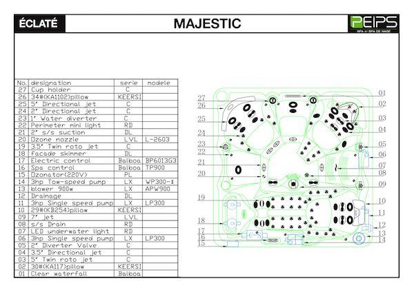 SPA-jacuzzi-PEIPS--liste-emplacements-jets-et-leds-MAJESTIC